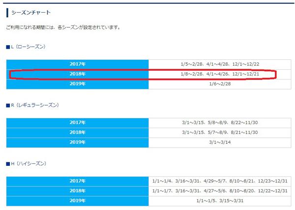 ポイントで無料旅行! 必要マイル国内2 東京⇔大阪間の航空券、マイルで取りました!2/17-18、マイルセミナーします! ポイ活セミナー