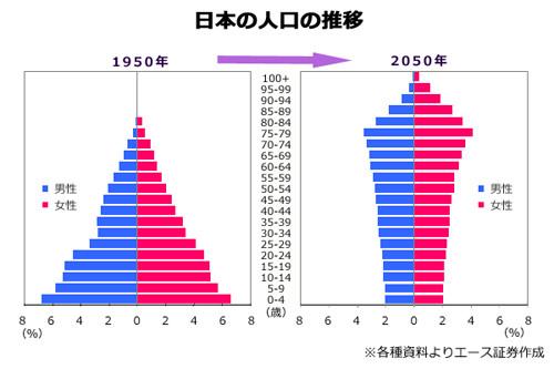 ポイントで無料旅行! 少子高齢化 京都の人気な高級ホテルに宿泊ならSPGアメックス!『翠嵐』がおすすめ 京都旅行